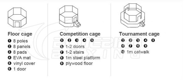 octagon cage structure